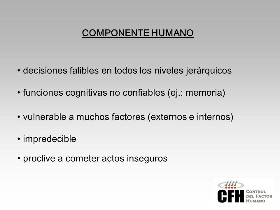 COMPONENTE HUMANO decisiones falibles en todos los niveles jerárquicos. funciones cognitivas no confiables (ej.: memoria)