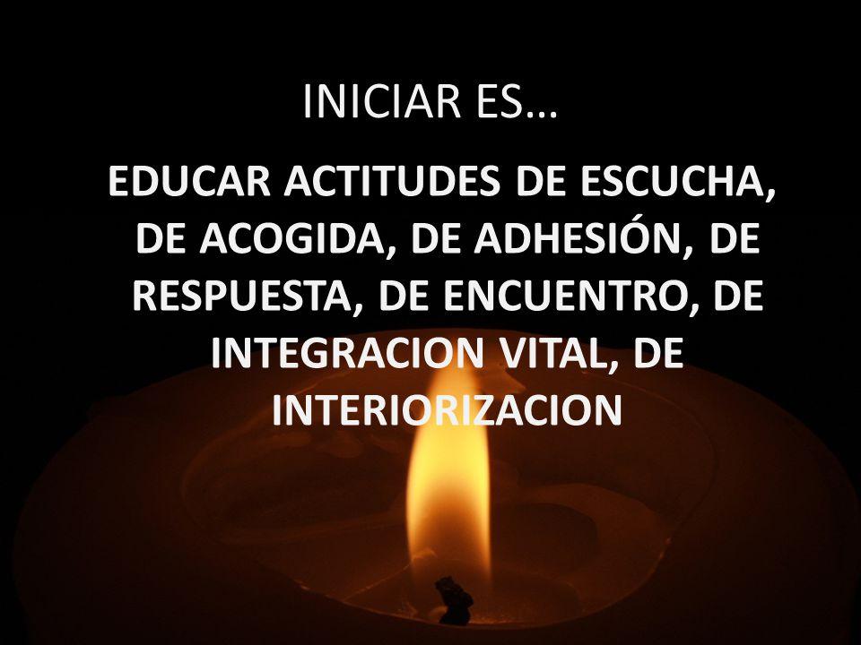 INICIAR ES… EDUCAR ACTITUDES DE ESCUCHA, DE ACOGIDA, DE ADHESIÓN, DE RESPUESTA, DE ENCUENTRO, DE INTEGRACION VITAL, DE INTERIORIZACION.
