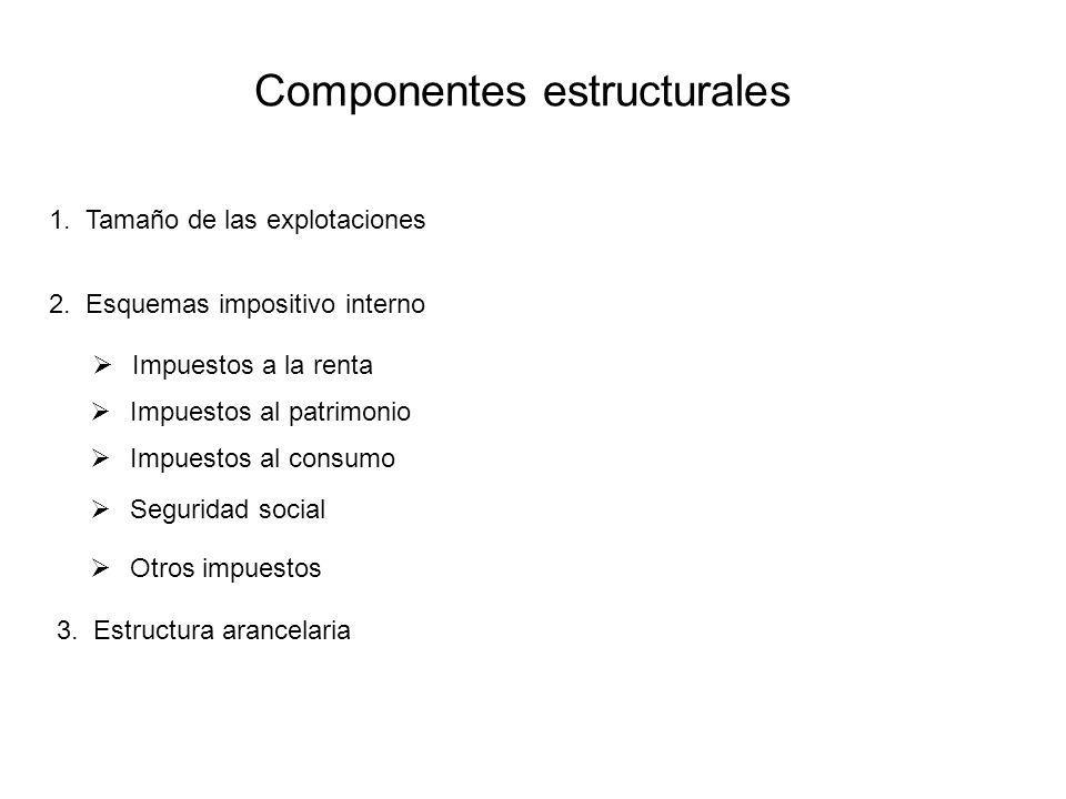 Componentes estructurales