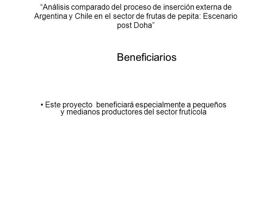 Análisis comparado del proceso de inserción externa de Argentina y Chile en el sector de frutas de pepita: Escenario post Doha