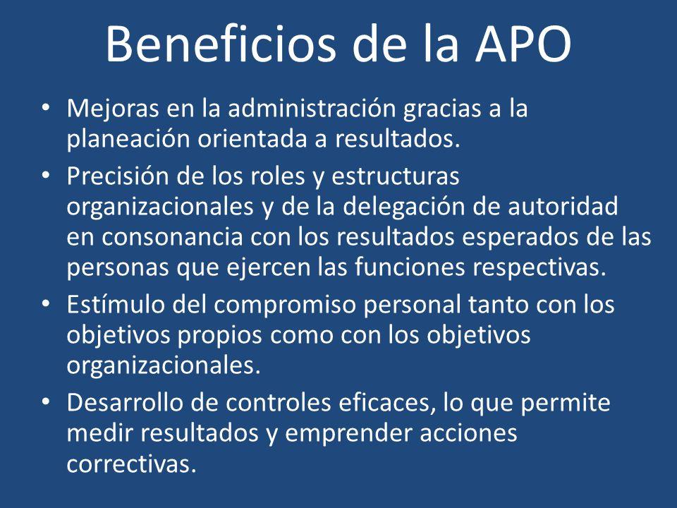 Beneficios de la APO Mejoras en la administración gracias a la planeación orientada a resultados.