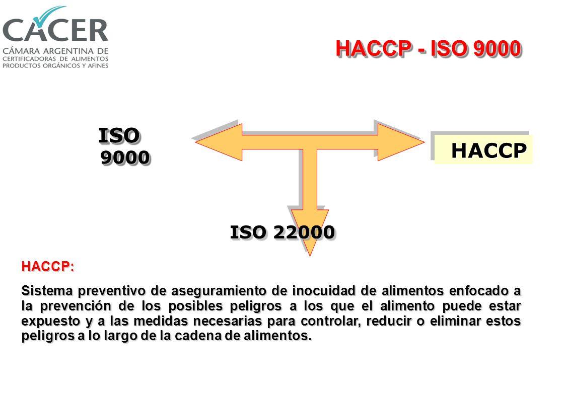 HACCP - ISO 9000 ISO 9000 HACCP ISO 22000 HACCP: