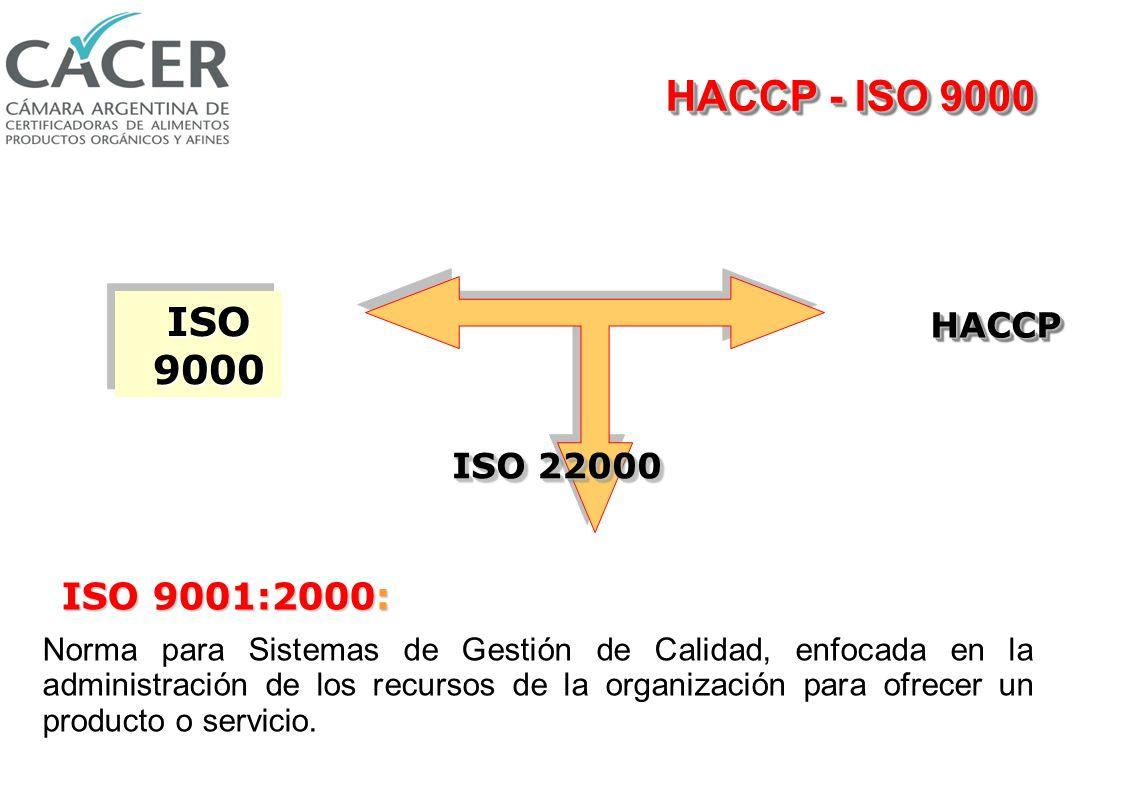 HACCP - ISO 9000 ISO 9000 ISO 9001:2000: HACCP ISO 22000