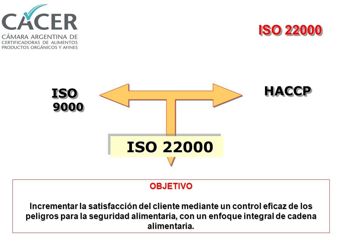 ISO 22000 ISO 22000 HACCP ISO 9000 OBJETIVO