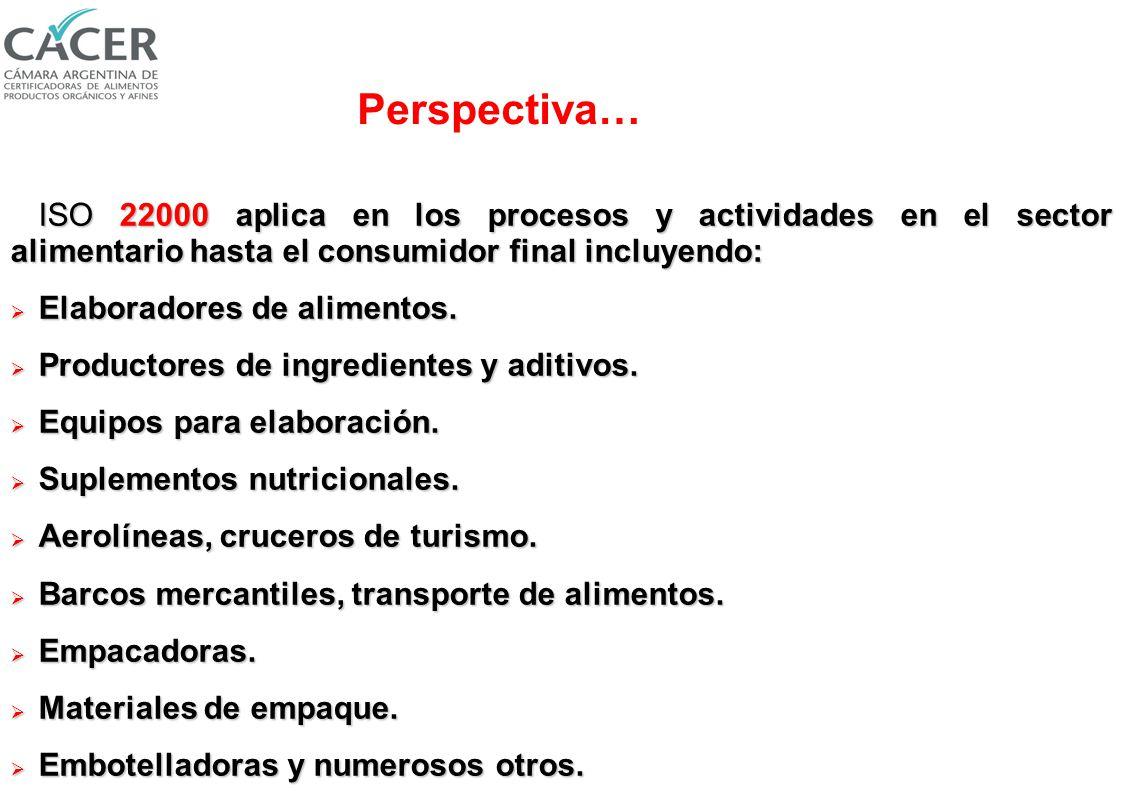 Perspectiva… ISO 22000 aplica en los procesos y actividades en el sector alimentario hasta el consumidor final incluyendo: