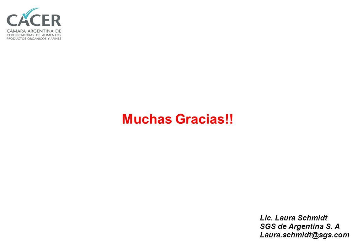 Muchas Gracias!! Lic. Laura Schmidt SGS de Argentina S. A