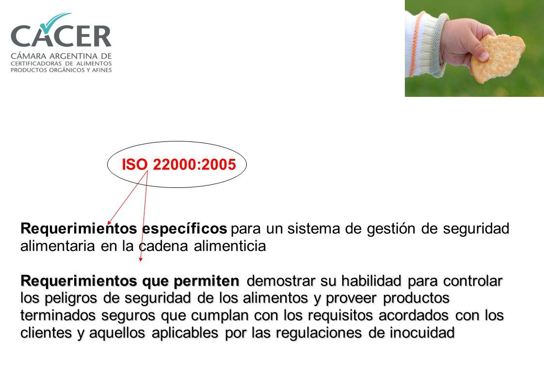 ISO 22000:2005 Requerimientos específicos para un sistema de gestión de seguridad alimentaria en la cadena alimenticia.