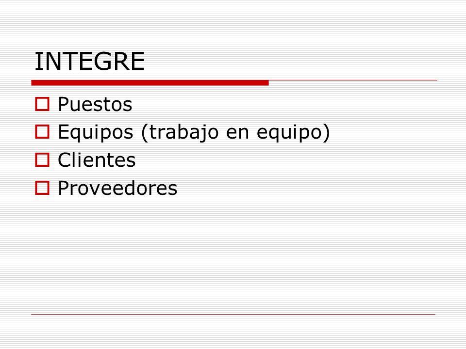 INTEGRE Puestos Equipos (trabajo en equipo) Clientes Proveedores