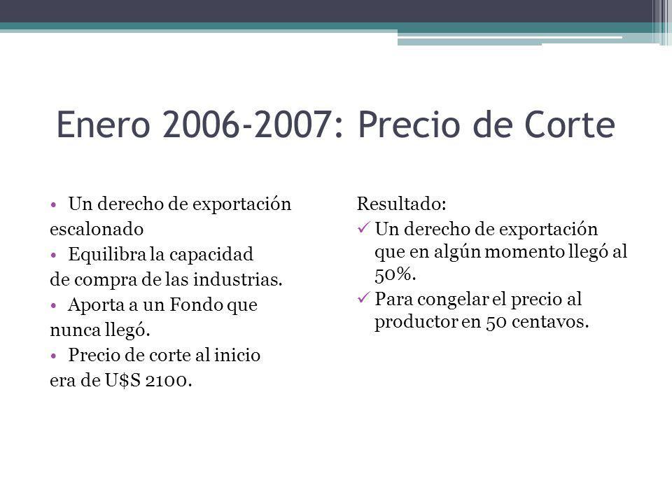 Enero 2006-2007: Precio de Corte