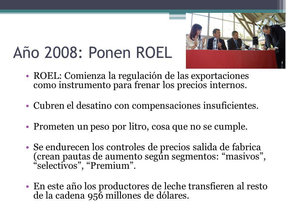 Año 2008: Ponen ROEL ROEL: Comienza la regulación de las exportaciones como instrumento para frenar los precios internos.