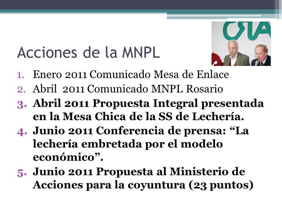 Acciones de la MNPL Enero 2011 Comunicado Mesa de Enlace
