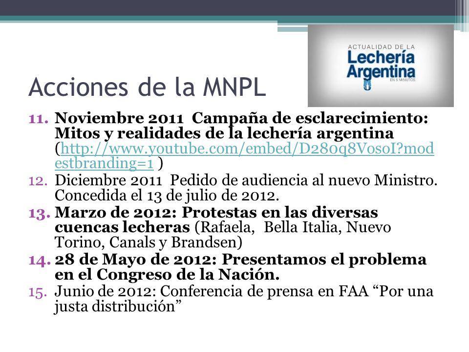 Acciones de la MNPL