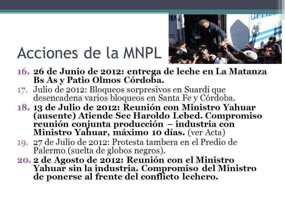 Acciones de la MNPL 26 de Junio de 2012: entrega de leche en La Matanza Bs As y Patio Olmos Córdoba.
