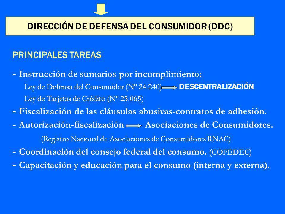 DIRECCIÓN DE DEFENSA DEL CONSUMIDOR (DDC)