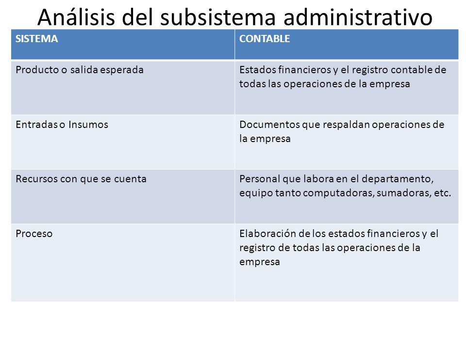 Análisis del subsistema administrativo