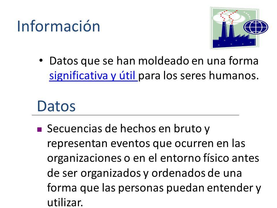 Información Datos que se han moldeado en una forma significativa y útil para los seres humanos. Datos.