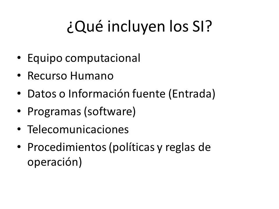 ¿Qué incluyen los SI Equipo computacional Recurso Humano