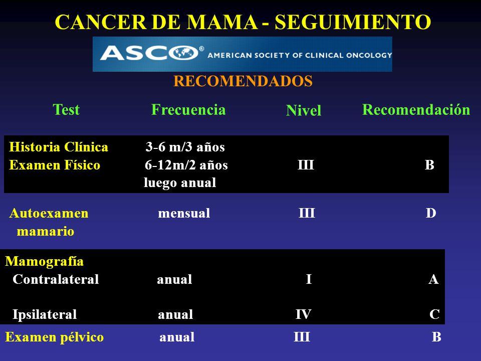 CANCER DE MAMA - SEGUIMIENTO RECOMENDADOS