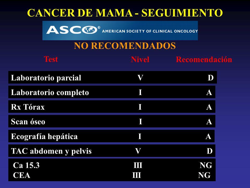 CANCER DE MAMA - SEGUIMIENTO NO RECOMENDADOS