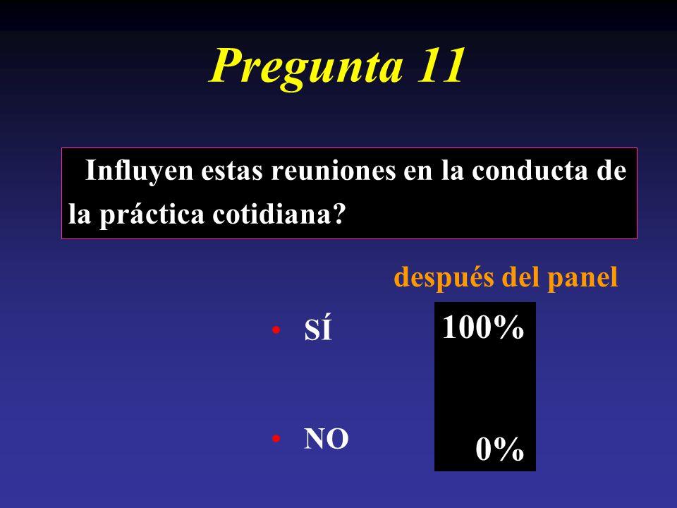 Pregunta 11 100% 0% Influyen estas reuniones en la conducta de
