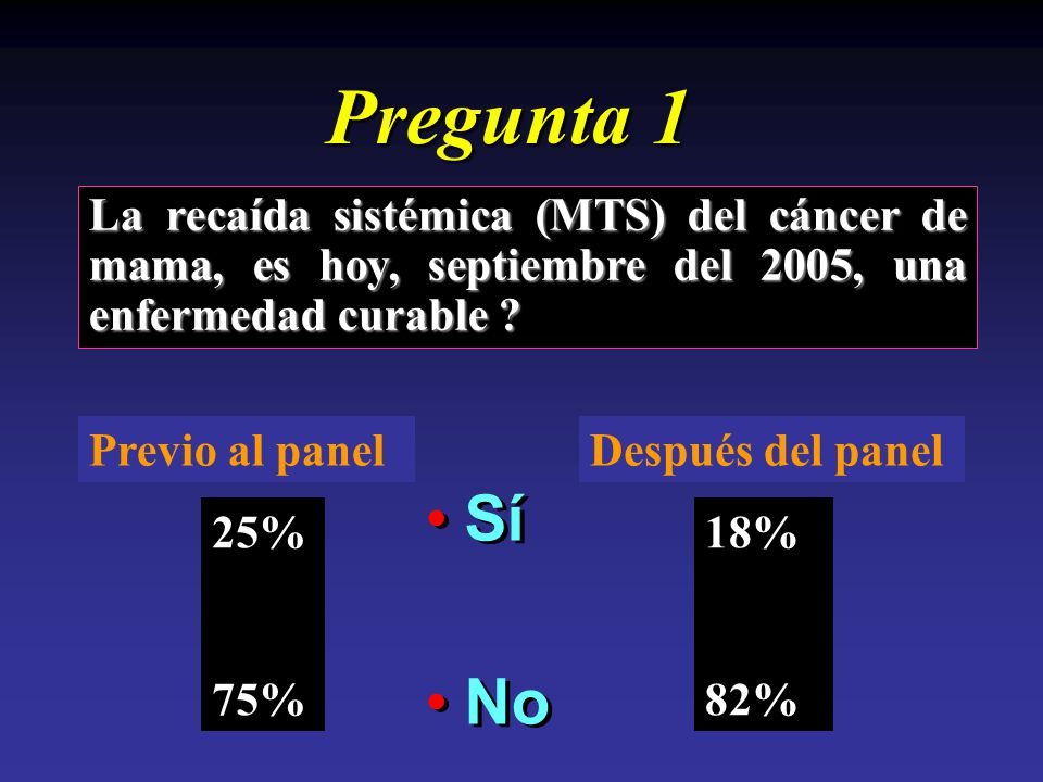 Pregunta 1 La recaída sistémica (MTS) del cáncer de mama, es hoy, septiembre del 2005, una enfermedad curable