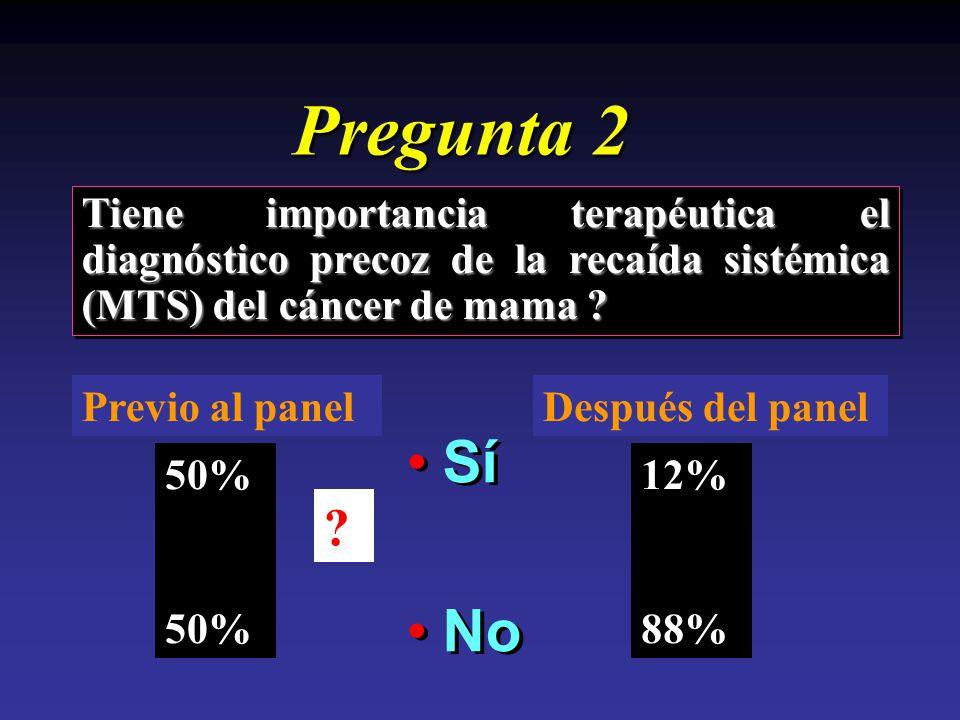 Pregunta 2 Tiene importancia terapéutica el diagnóstico precoz de la recaída sistémica (MTS) del cáncer de mama