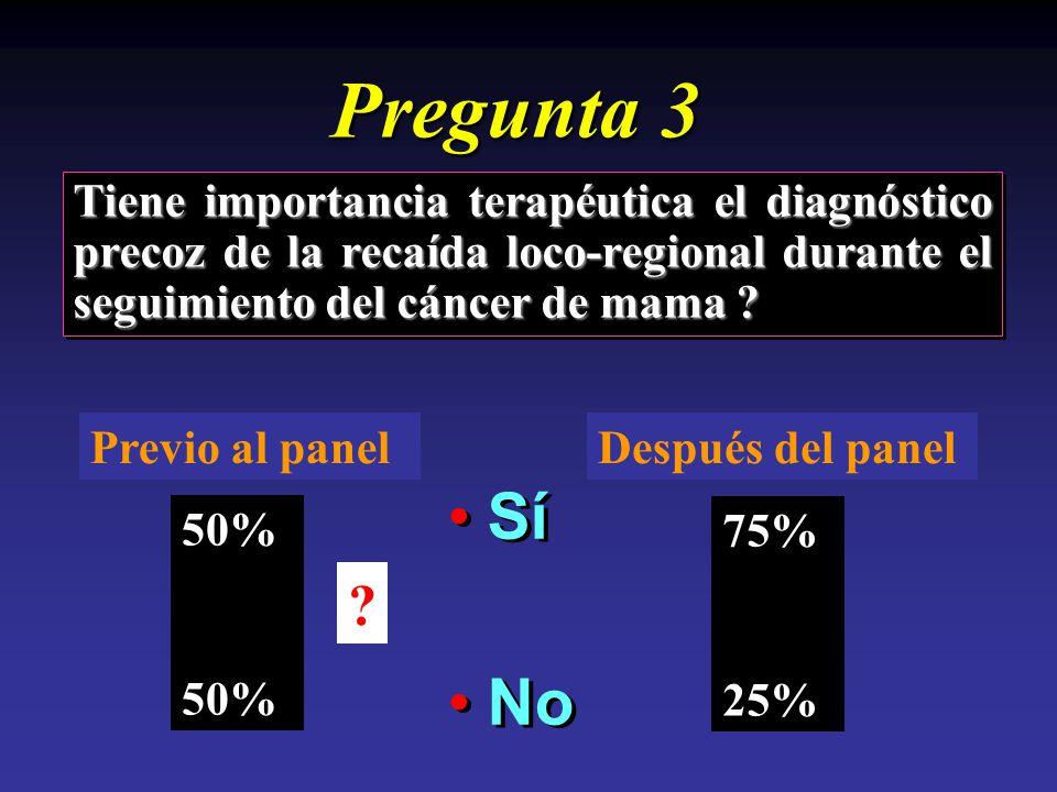 Pregunta 3 Tiene importancia terapéutica el diagnóstico precoz de la recaída loco-regional durante el seguimiento del cáncer de mama
