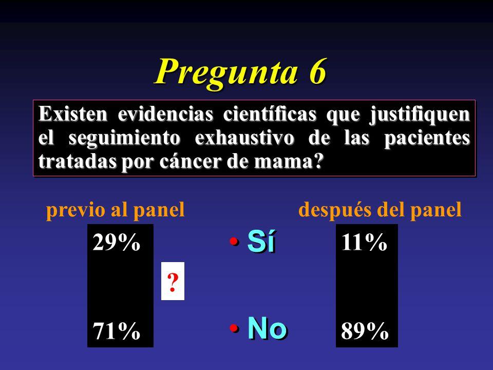 Pregunta 6 Existen evidencias científicas que justifiquen el seguimiento exhaustivo de las pacientes tratadas por cáncer de mama