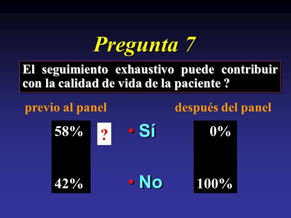 Pregunta 7 El seguimiento exhaustivo puede contribuir con la calidad de vida de la paciente previo al panel.
