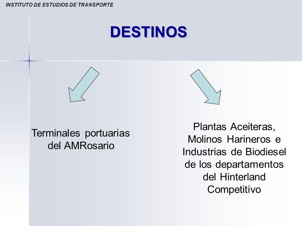 INSTITUTO DE ESTUDIOS DE TRANSPORTE