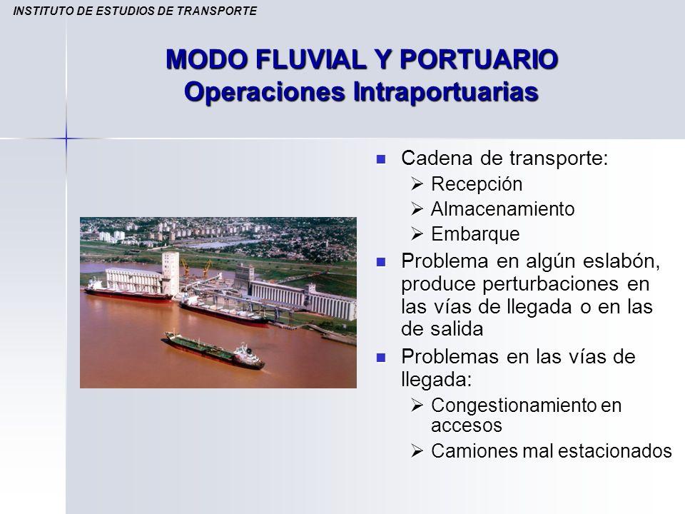 MODO FLUVIAL Y PORTUARIO Operaciones Intraportuarias