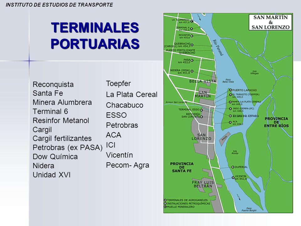 TERMINALES PORTUARIAS