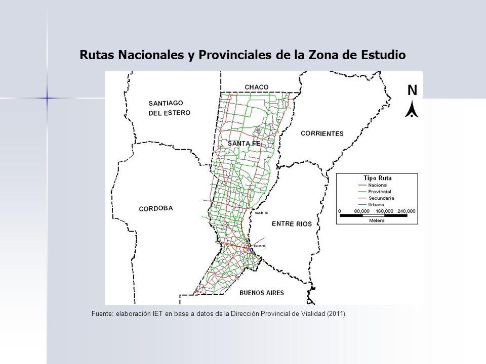 Rutas Nacionales y Provinciales de la Zona de Estudio