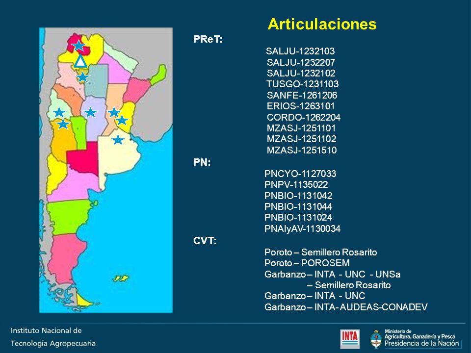 Articulaciones PReT: PN: CVT: SALJU-1232103 SALJU-1232207