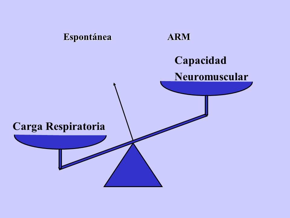 Espontánea ARM Capacidad Neuromuscular Carga Respiratoria