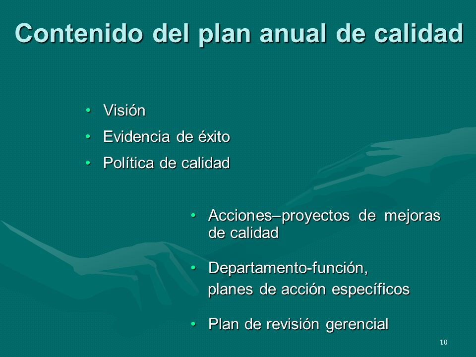 Contenido del plan anual de calidad
