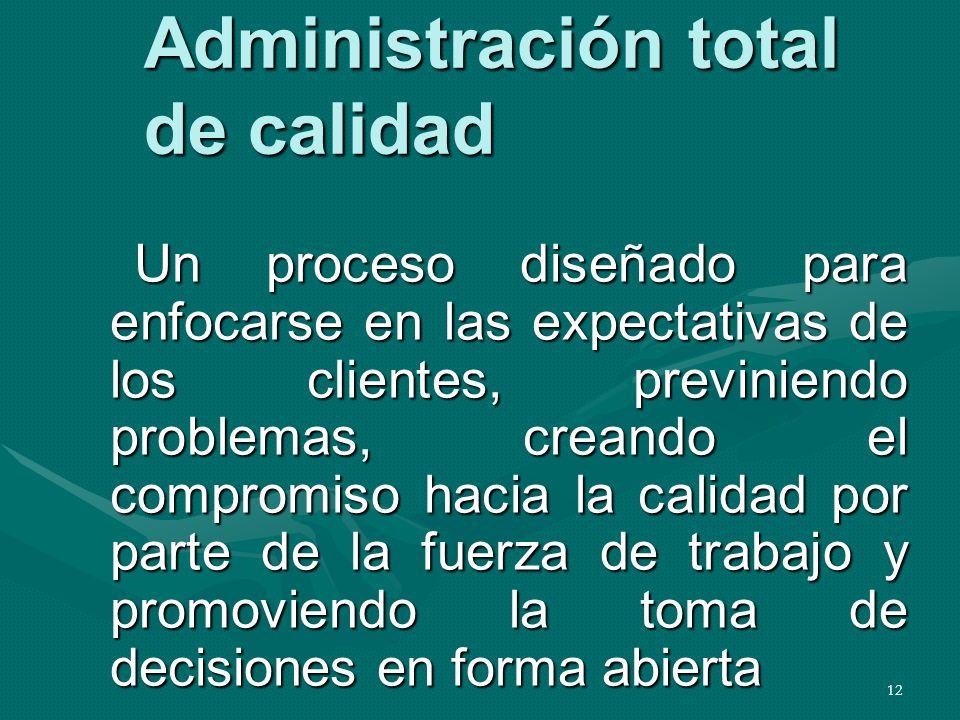 Administración total de calidad