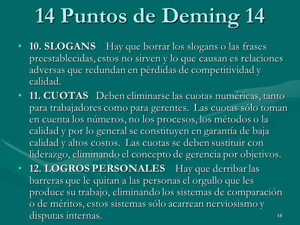 14 Puntos de Deming 14