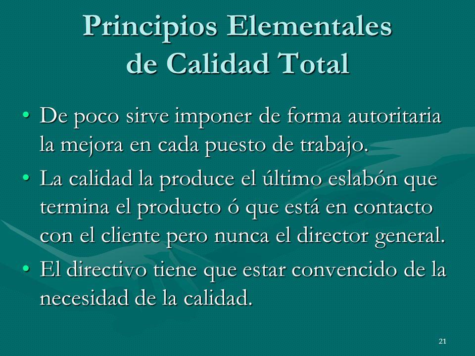 Principios Elementales de Calidad Total