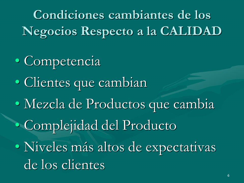 Condiciones cambiantes de los Negocios Respecto a la CALIDAD