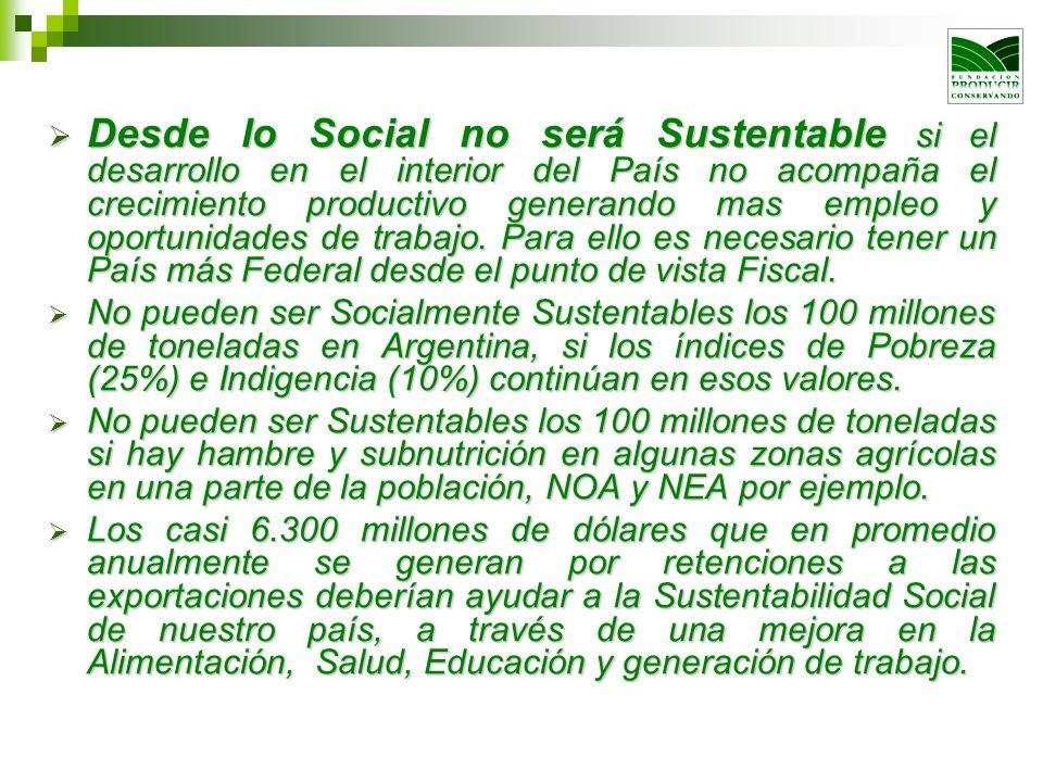 Desde lo Social no será Sustentable si el desarrollo en el interior del País no acompaña el crecimiento productivo generando mas empleo y oportunidades de trabajo. Para ello es necesario tener un País más Federal desde el punto de vista Fiscal.