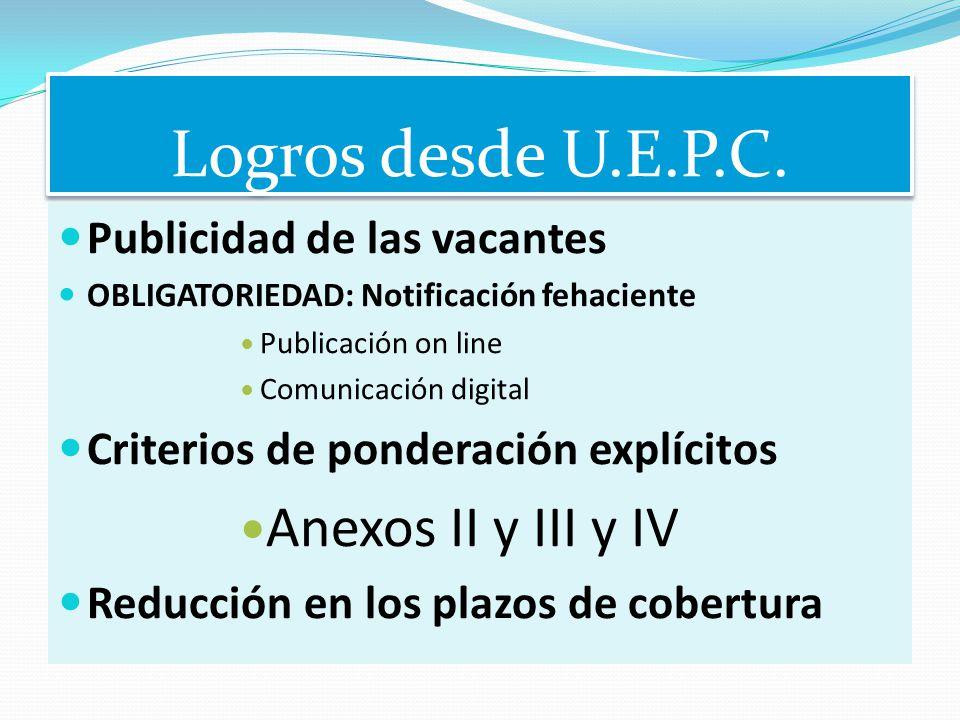 Logros desde U.E.P.C. Anexos II y III y IV Publicidad de las vacantes