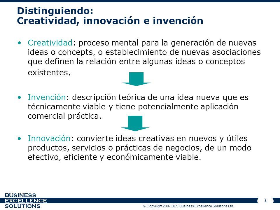 Distinguiendo: Creatividad, innovación e invención