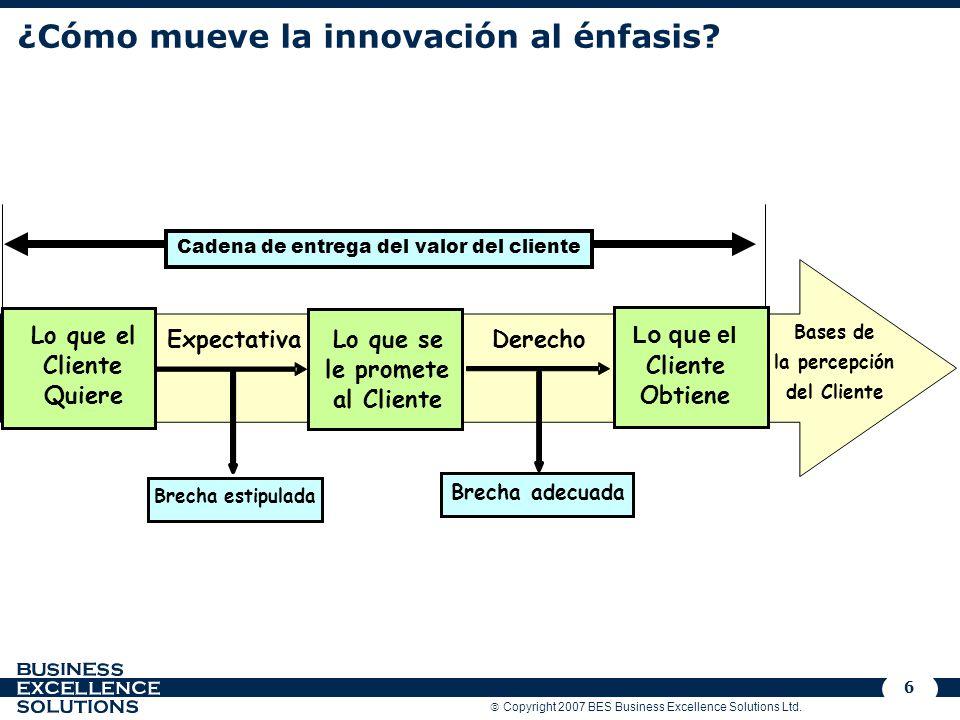 ¿Cómo mueve la innovación al énfasis