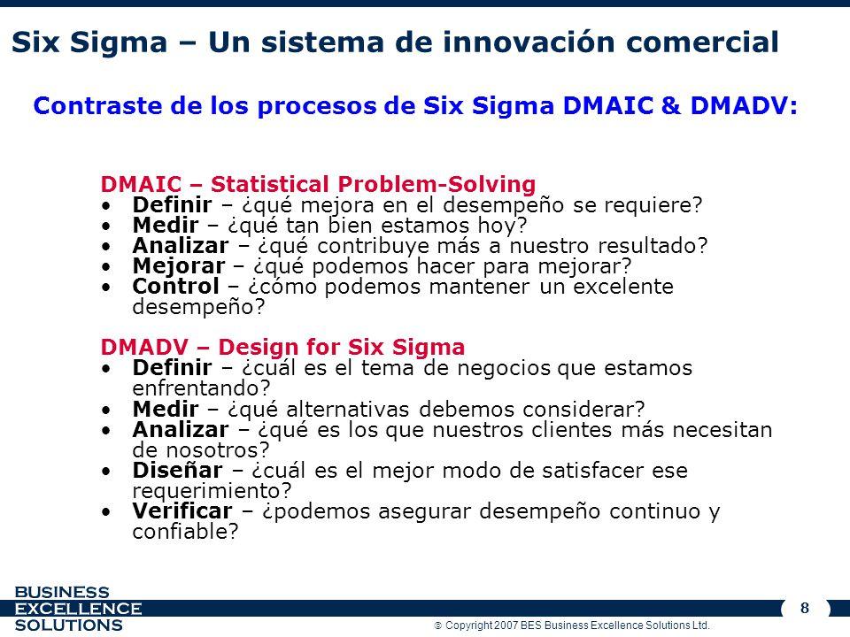 Contraste de los procesos de Six Sigma DMAIC & DMADV:
