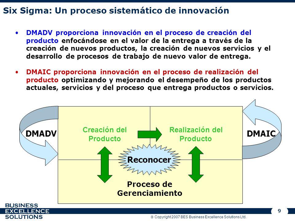 Six Sigma: Un proceso sistemático de innovación