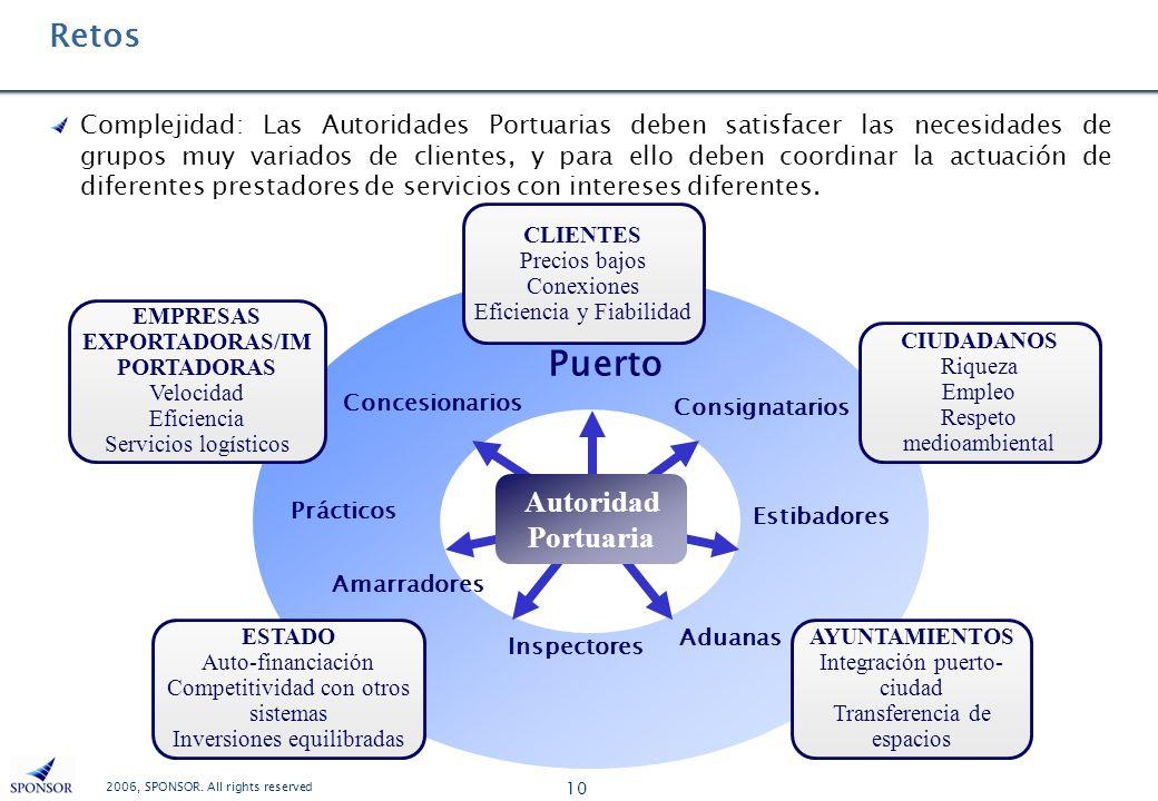 EMPRESAS EXPORTADORAS/IMPORTADORAS
