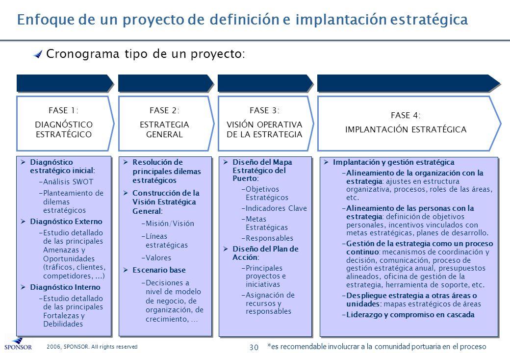 Enfoque de un proyecto de definición e implantación estratégica