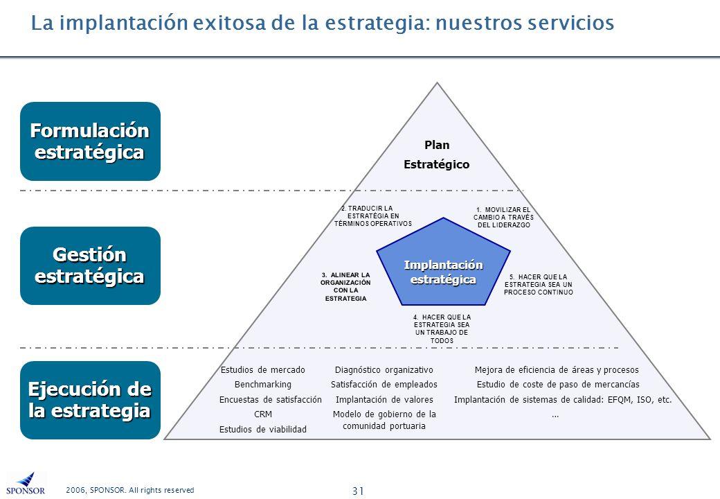 La implantación exitosa de la estrategia: nuestros servicios