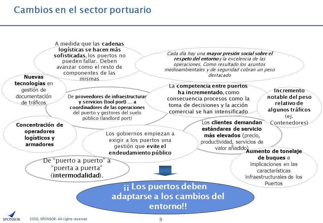 Cambios en el sector portuario